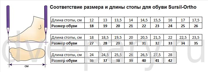 7f7e0c8ab Детская ортопедическая обувь Сурсил Орто - магазин ДВЕ ПАРЫ, Москва